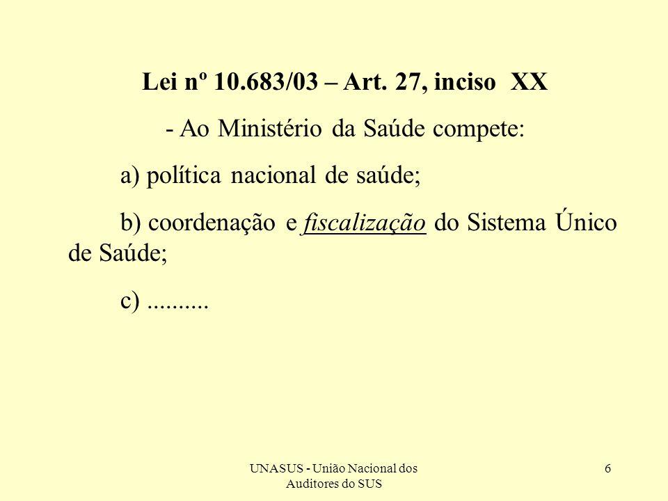 UNASUS - União Nacional dos Auditores do SUS 6 Lei nº 10.683/03 – Art. 27, inciso XX - Ao Ministério da Saúde compete: a) política nacional de saúde;