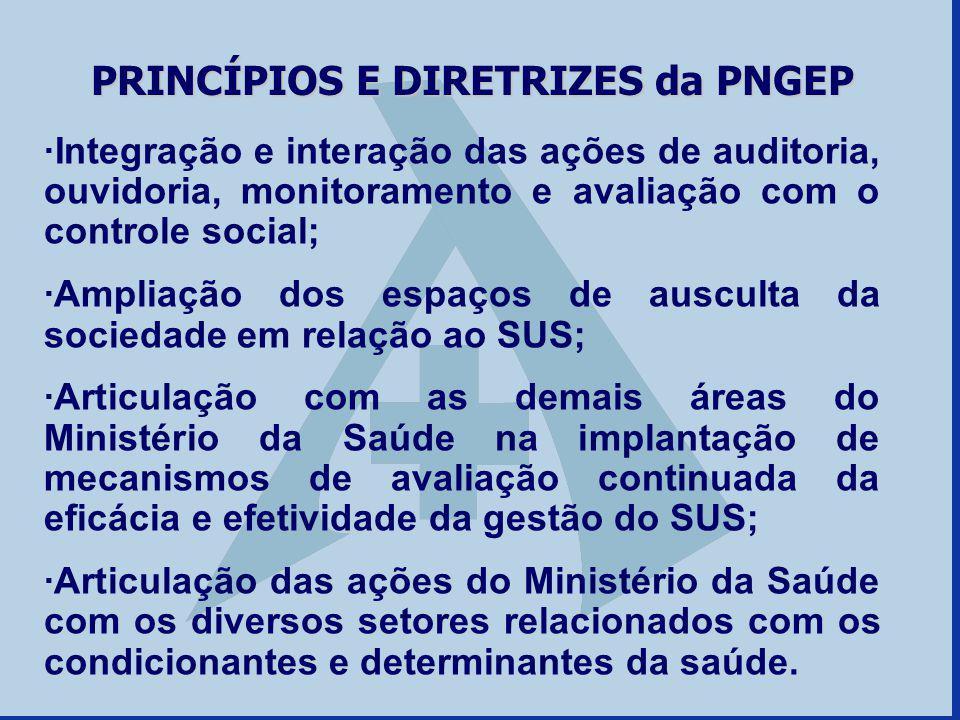·Integração e interação das ações de auditoria, ouvidoria, monitoramento e avaliação com o controle social; ·Ampliação dos espaços de ausculta da soci