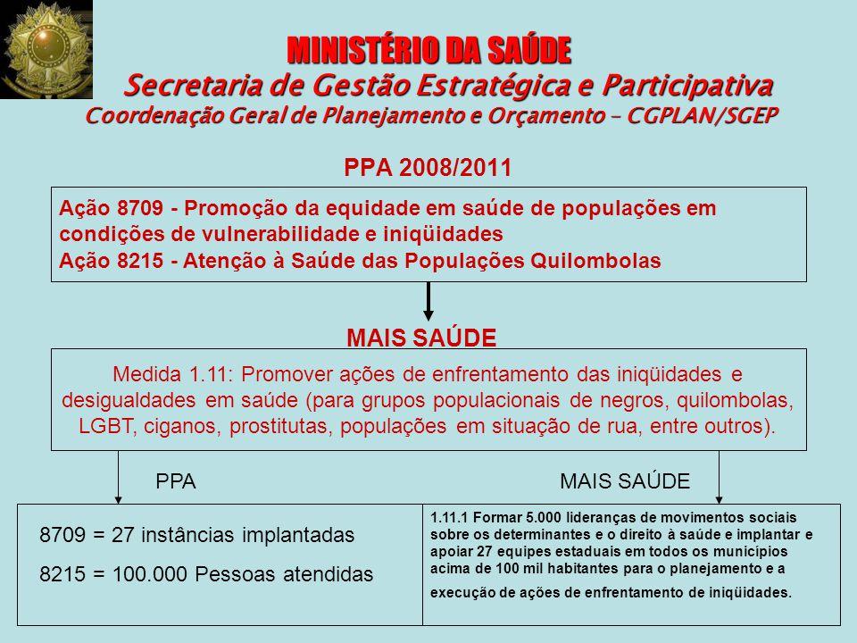 MINISTÉRIO DA SAÚDE Secretaria de Gestão Estratégica e Participativa Coordenação Geral de Planejamento e Orçamento – CGPLAN/SGEP PPA 2008/2011 Ação 87