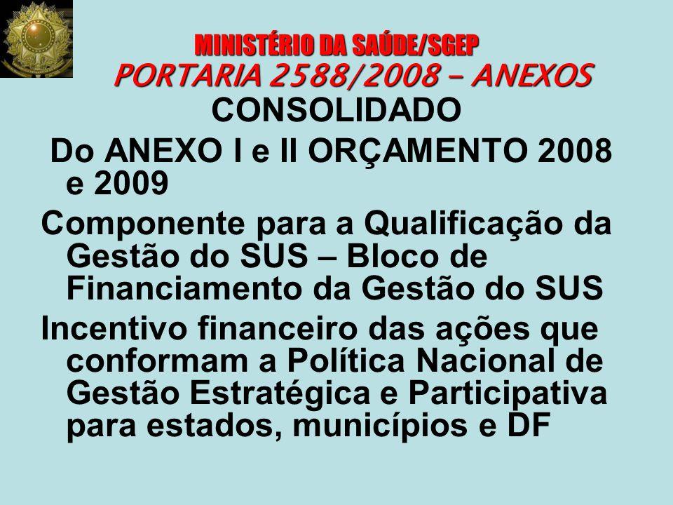 MINISTÉRIO DA SAÚDE/SGEP PORTARIA 2588/2008 - ANEXOS CONSOLIDADO Do ANEXO I e II ORÇAMENTO 2008 e 2009 Componente para a Qualificação da Gestão do SUS