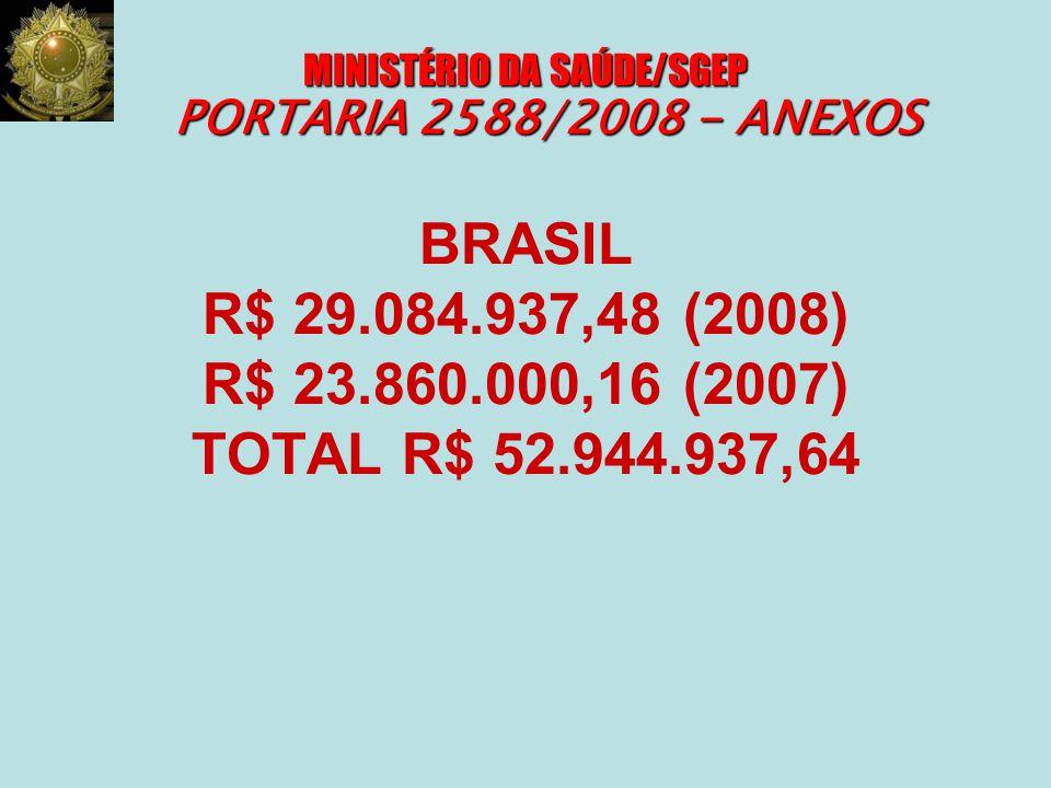 MINISTÉRIO DA SAÚDE Secretaria de Gestão Estratégica e Participativa Coordenação Geral de Planejamento e Orçamento – CGPLAN/SGEP ORÇAMENTO PPA 2008/2009