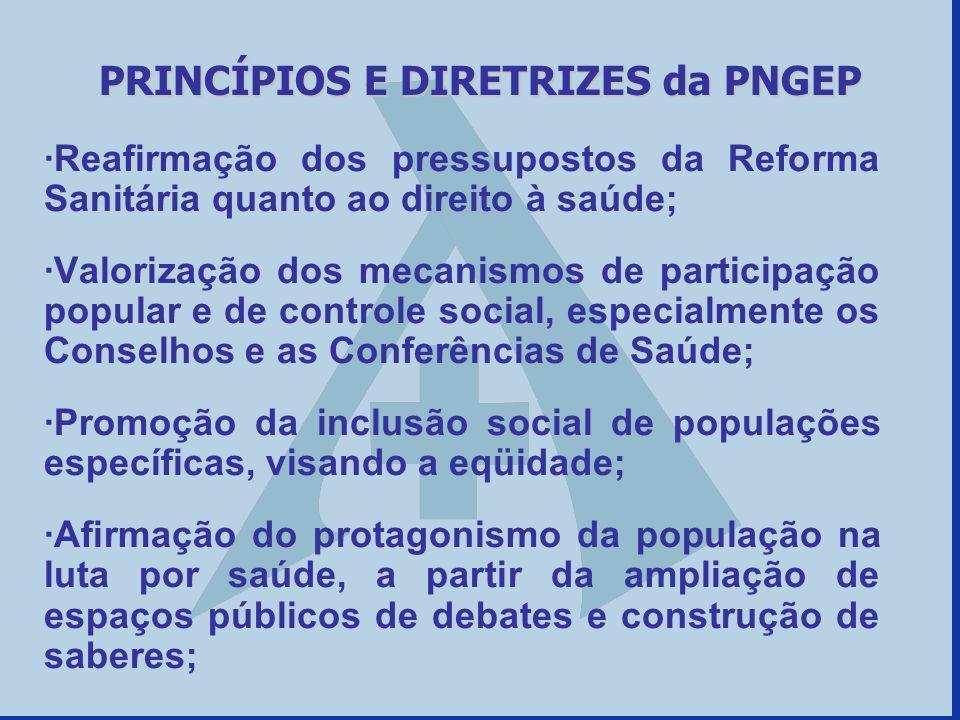 ·Reafirmação dos pressupostos da Reforma Sanitária quanto ao direito à saúde; ·Valorização dos mecanismos de participação popular e de controle social