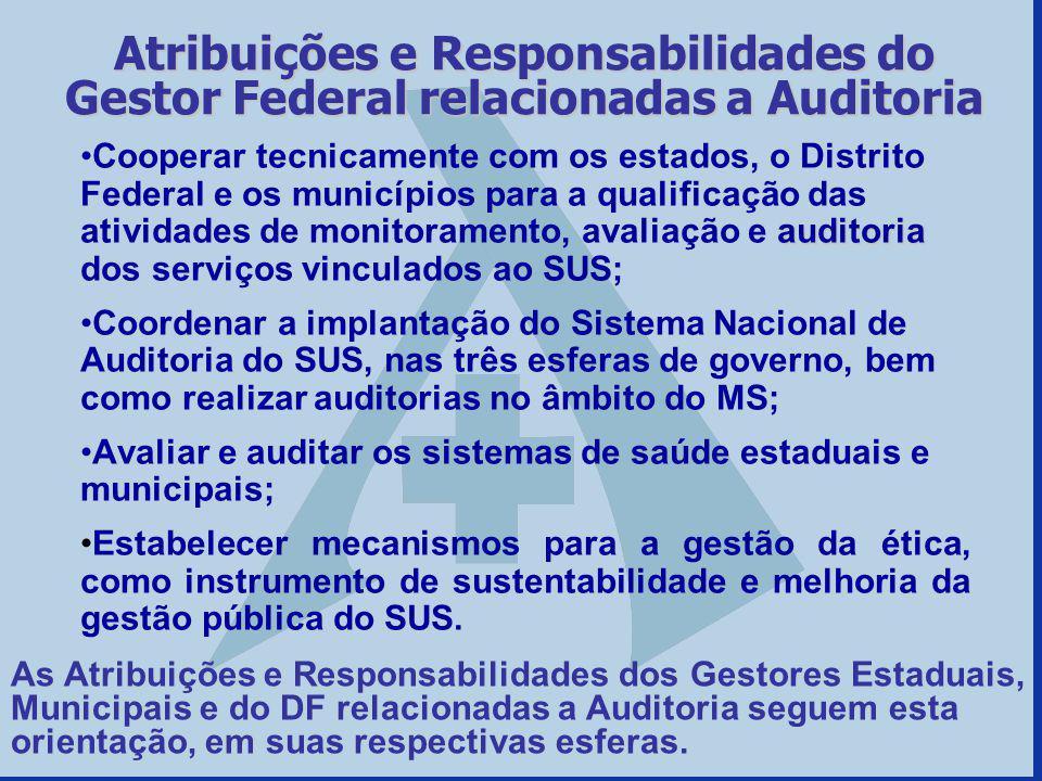 auditoriaCooperar tecnicamente com os estados, o Distrito Federal e os municípios para a qualificação das atividades de monitoramento, avaliação e aud