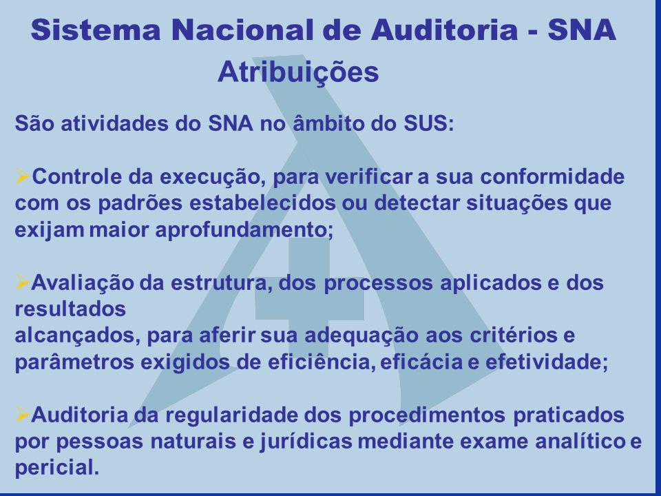 Sistema Nacional de Auditoria - SNA Atribuições São atividades do SNA no âmbito do SUS: Controle da execução, para verificar a sua conformidade com os