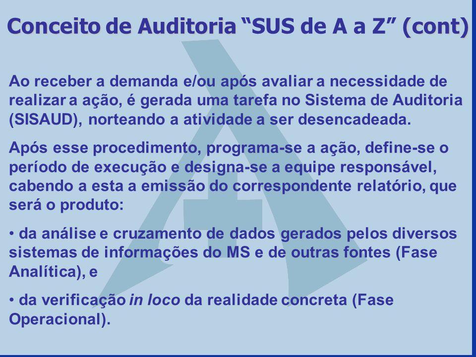Ao receber a demanda e/ou após avaliar a necessidade de realizar a ação, é gerada uma tarefa no Sistema de Auditoria (SISAUD), norteando a atividade a