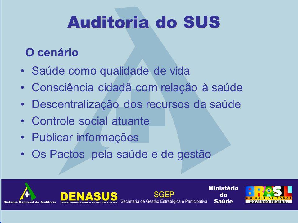 Auditoria do SUS Saúde como qualidade de vida Consciência cidadã com relação à saúde Descentralização dos recursos da saúde Controle social atuante Pu