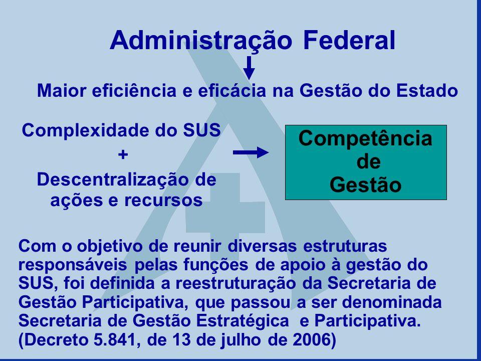 Complexidade do SUS + Descentralização de ações e recursos Administração Federal Maior eficiência e eficácia na Gestão do Estado Com o objetivo de reu