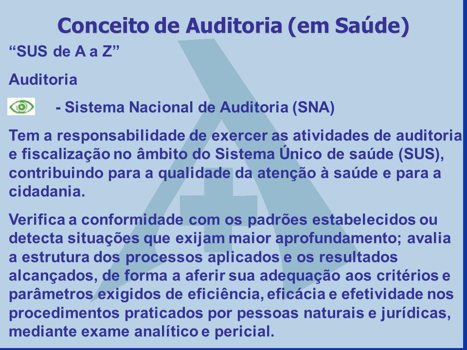 SUS de A a Z Auditoria - Sistema Nacional de Auditoria (SNA) Tem a responsabilidade de exercer as atividades de auditoria e fiscalização no âmbito do