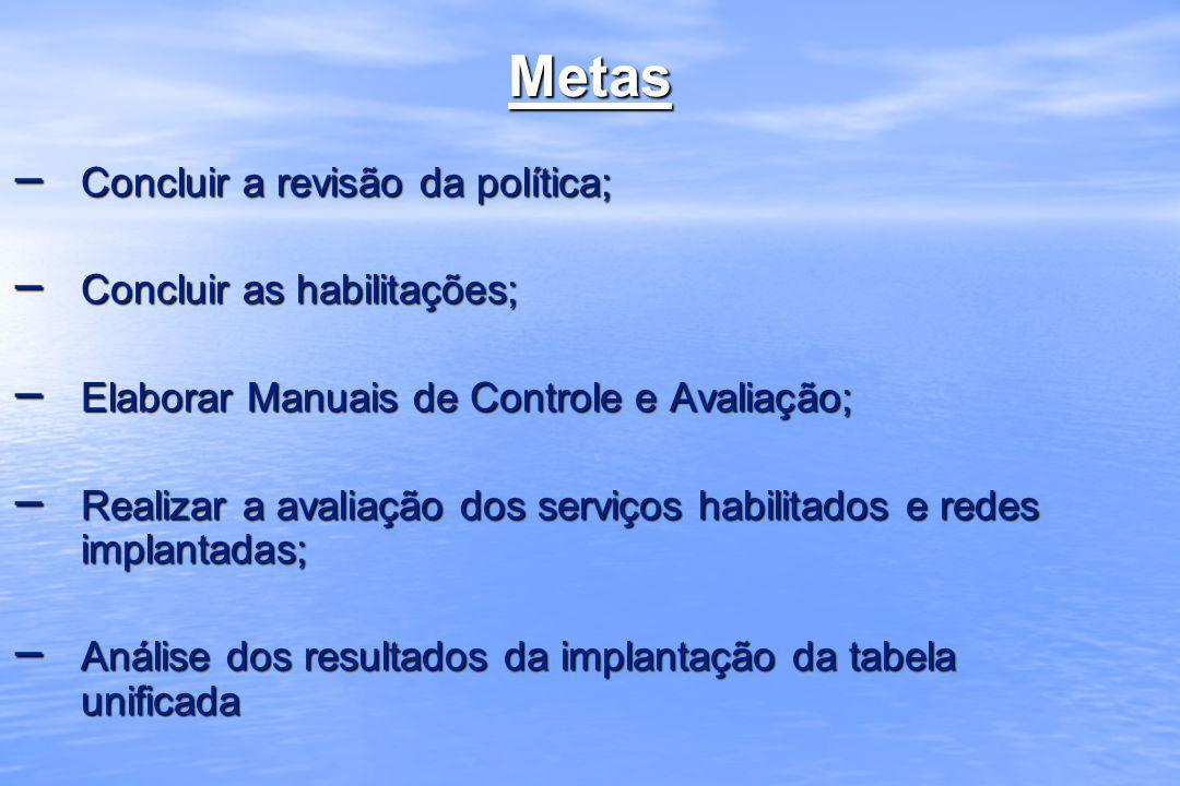 Metas Concluir a revisão da política; Concluir a revisão da política; Concluir as habilitações; Concluir as habilitações; Elaborar Manuais de Controle