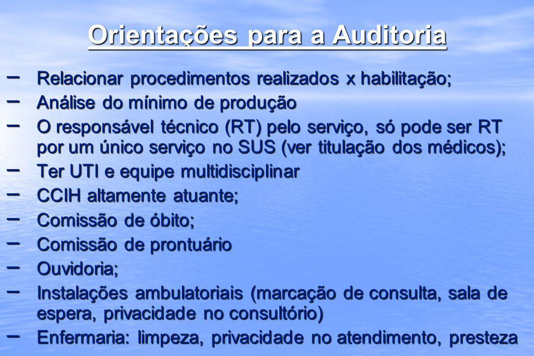 Orientações para a Auditoria Relacionar procedimentos realizados x habilitação; Relacionar procedimentos realizados x habilitação; Análise do mínimo d