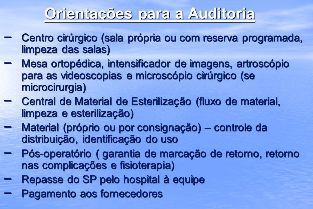 Orientações para a Auditoria Centro cirúrgico (sala própria ou com reserva programada, limpeza das salas) Centro cirúrgico (sala própria ou com reserv