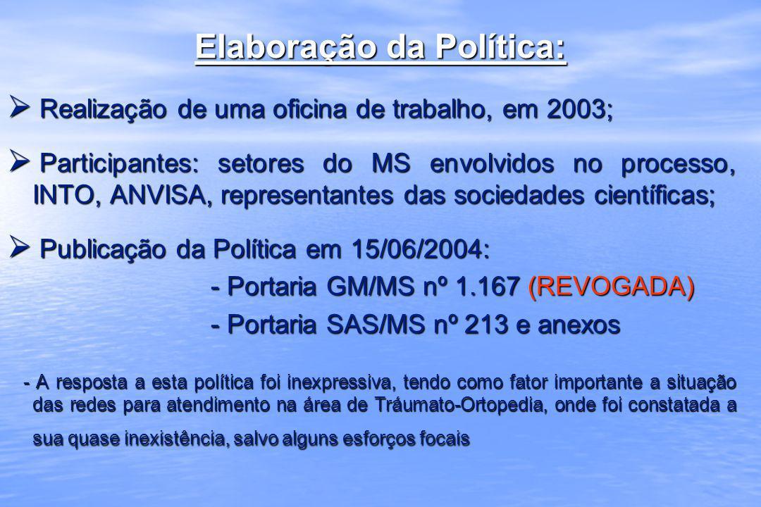 Elaboração da Política: Realização de uma oficina de trabalho, em 2003; Realização de uma oficina de trabalho, em 2003; Participantes: setores do MS e