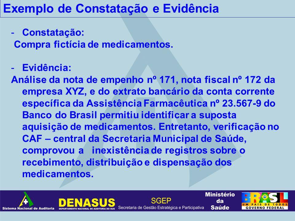 Exemplo de Constatação e Evidência -Constatação: Compra fictícia de medicamentos. -Evidência: Análise da nota de empenho nº 171, nota fiscal nº 172 da