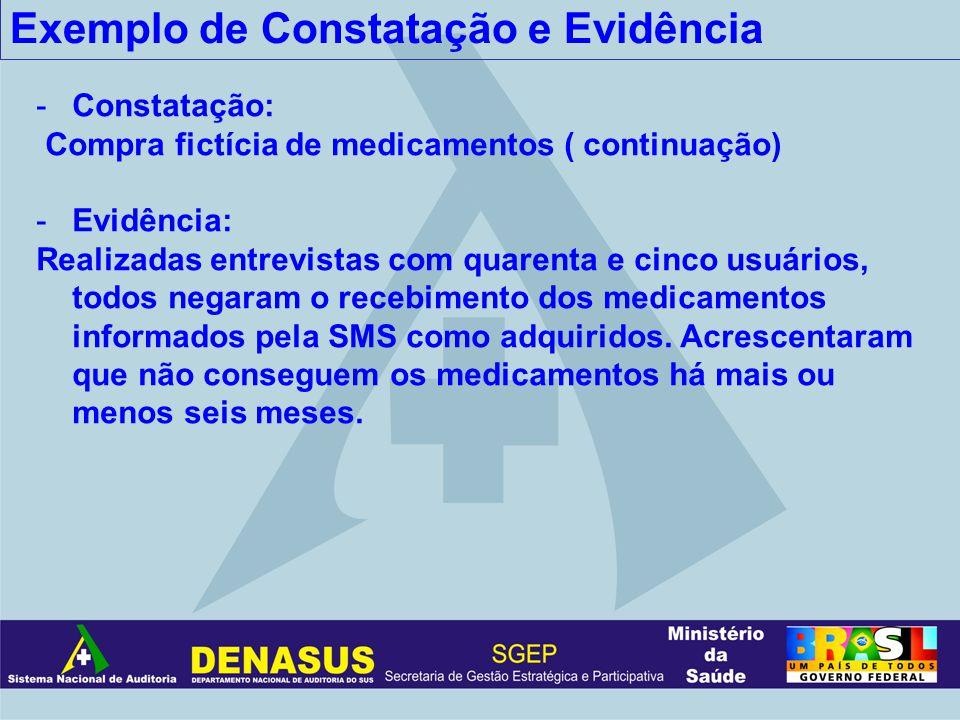 Exemplo de Constatação e Evidência -Constatação: Compra fictícia de medicamentos ( continuação) -Evidência: Realizadas entrevistas com quarenta e cinc