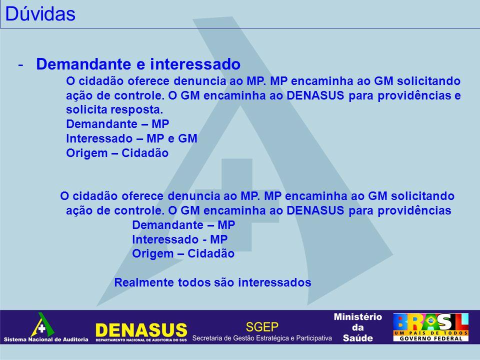 Dúvidas -Demandante e interessado O cidadão oferece denuncia ao MP. MP encaminha ao GM solicitando ação de controle. O GM encaminha ao DENASUS para pr