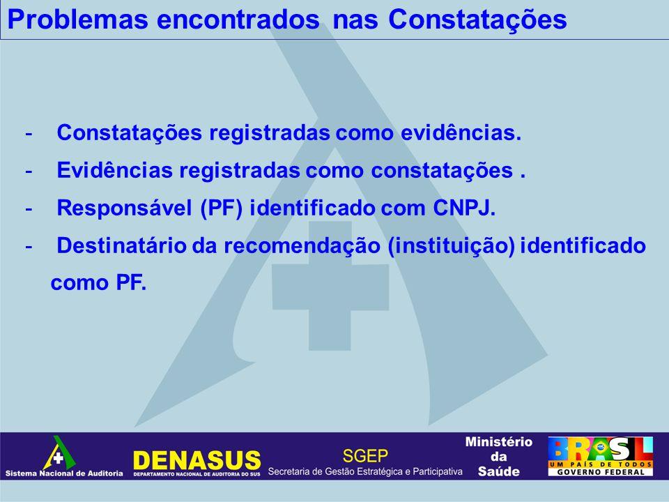 Problemas encontrados nas Constatações - Constatações registradas como evidências. - Evidências registradas como constatações. - Responsável (PF) iden