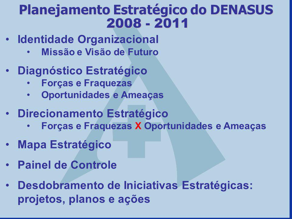 Identidade Organizacional Missão e Visão de Futuro Diagnóstico Estratégico Forças e Fraquezas Oportunidades e Ameaças Direcionamento Estratégico Força
