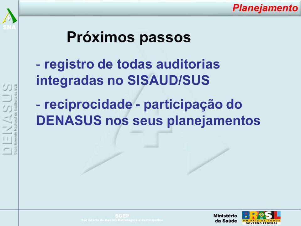 Próximos passos - registro de todas auditorias integradas no SISAUD/SUS - reciprocidade - participação do DENASUS nos seus planejamentos Planejamento