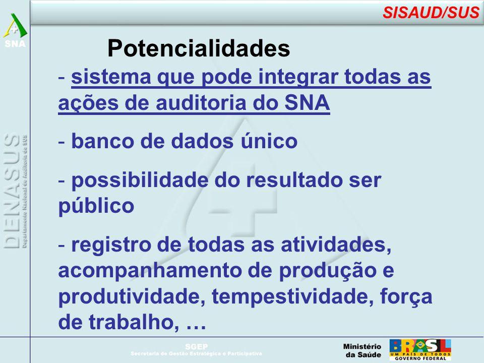 Potencialidades - sistema que pode integrar todas as ações de auditoria do SNA - banco de dados único - possibilidade do resultado ser público - registro de todas as atividades, acompanhamento de produção e produtividade, tempestividade, força de trabalho, … SISAUD/SUS