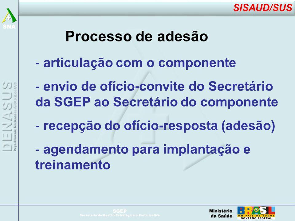 Processo de adesão - articulação com o componente - envio de ofício-convite do Secretário da SGEP ao Secretário do componente - recepção do ofício-resposta (adesão) - agendamento para implantação e treinamento SISAUD/SUS