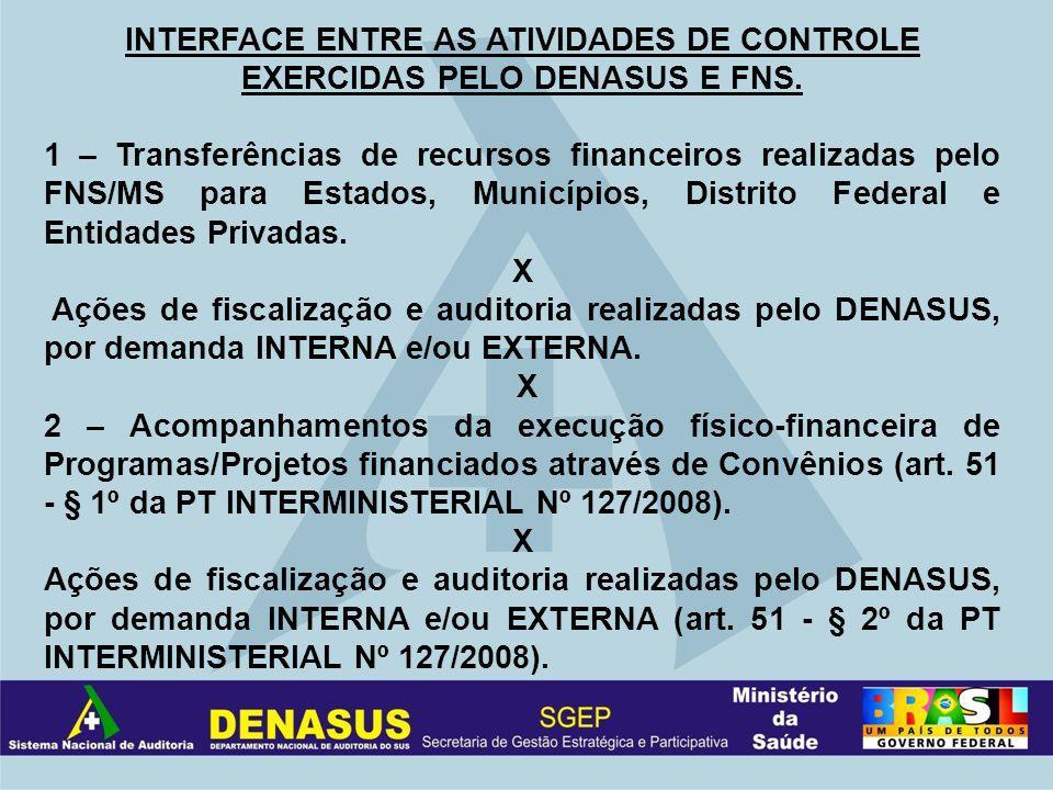 INTERFACE ENTRE AS ATIVIDADES DE CONTROLE EXERCIDAS PELO DENASUS E FNS.
