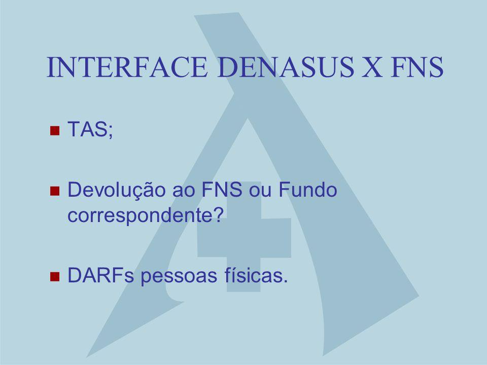 INTERFACE DENASUS X FNS TAS; Devolução ao FNS ou Fundo correspondente DARFs pessoas físicas.