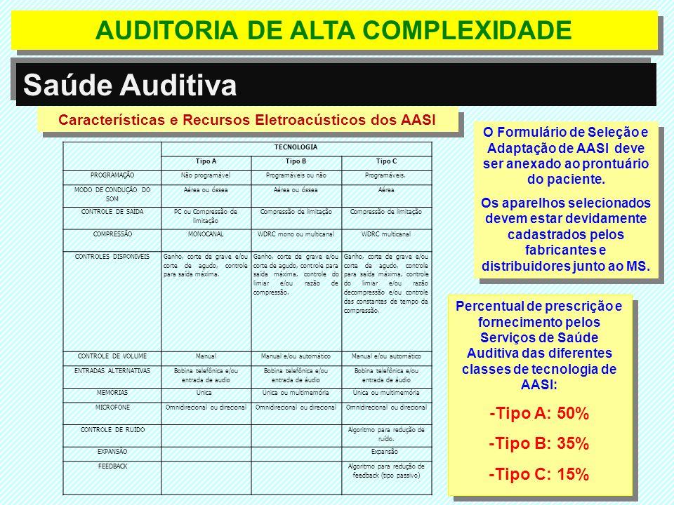 AUDITORIA DE ALTA COMPLEXIDADE Saúde Auditiva Características e Recursos Eletroacústicos dos AASI TECNOLOGIA Tipo ATipo BTipo C PROGRAMAÇÃONão program