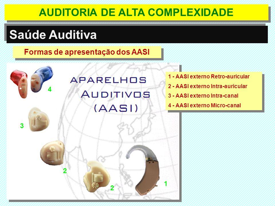 AUDITORIA DE ALTA COMPLEXIDADE Saúde Auditiva Formas de apresentação dos AASI 1 - AASI externo Retro-auricular 2 - AASI externo Intra-auricular 3 - AA