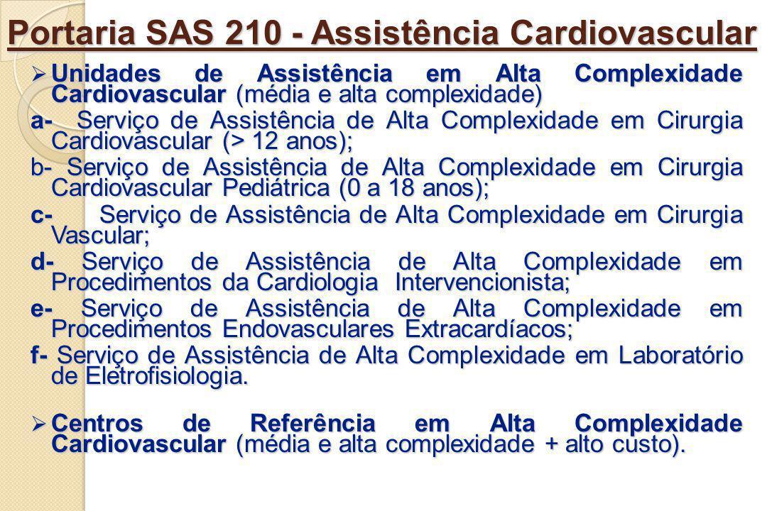 Portaria SAS 210 - Assistência Cardiovascular Unidades de Assistência em Alta Complexidade Cardiovascular (média e alta complexidade) Unidades de Assi