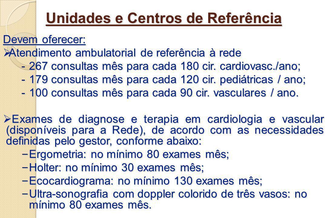 Unidades e Centros de Referência Devem oferecer: Atendimento ambulatorial de referência à rede Atendimento ambulatorial de referência à rede -267 cons