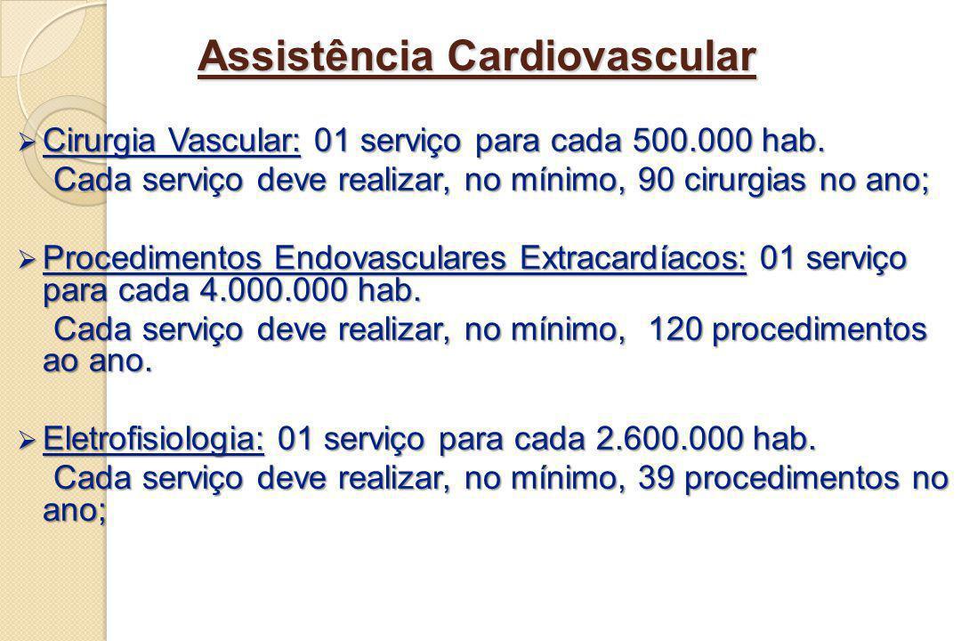 Assistência Cardiovascular Cirurgia Vascular: 01 serviço para cada 500.000 hab. Cirurgia Vascular: 01 serviço para cada 500.000 hab. Cada serviço deve