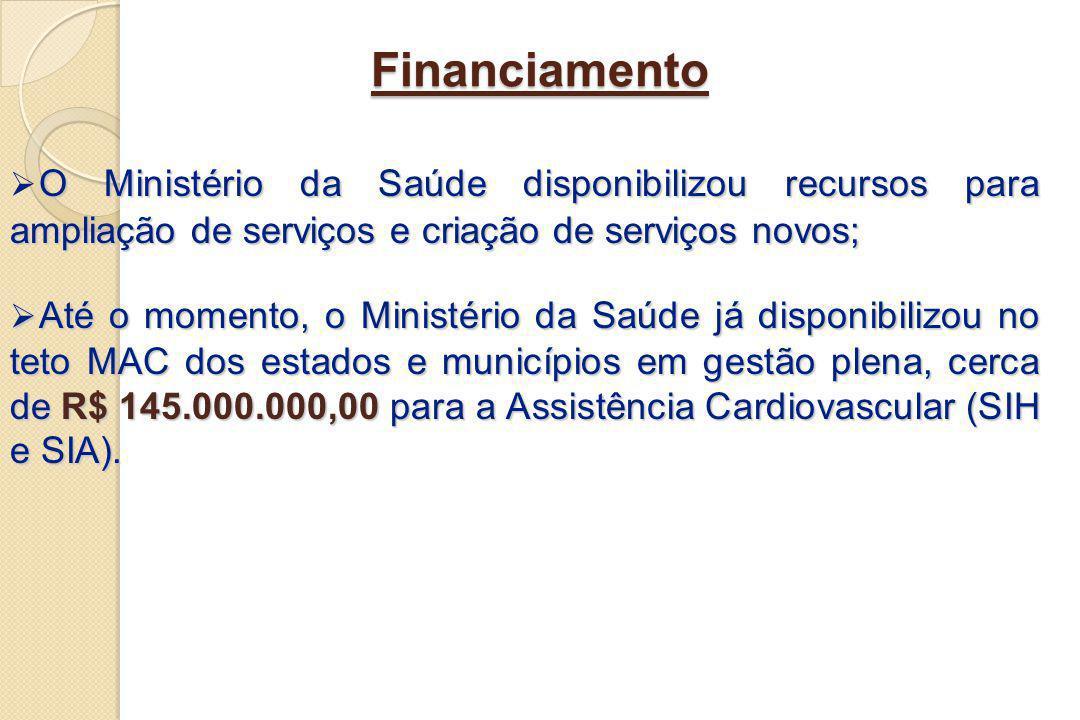 Financiamento O Ministério da Saúde disponibilizou recursos para ampliação de serviços e criação de serviços novos; Até o momento, o Ministério da Saú