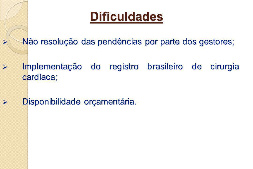 Dificuldades Não resolução das pendências por parte dos gestores; Não resolução das pendências por parte dos gestores; Implementação do registro brasi