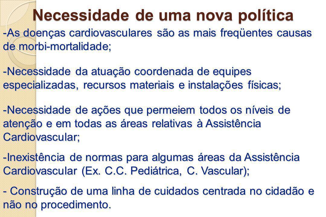 Freqüência de procedimentos com Assistência Cardiovascular no Brasil, de 2003 a 2007, conforme dados do SIH/DATASUS