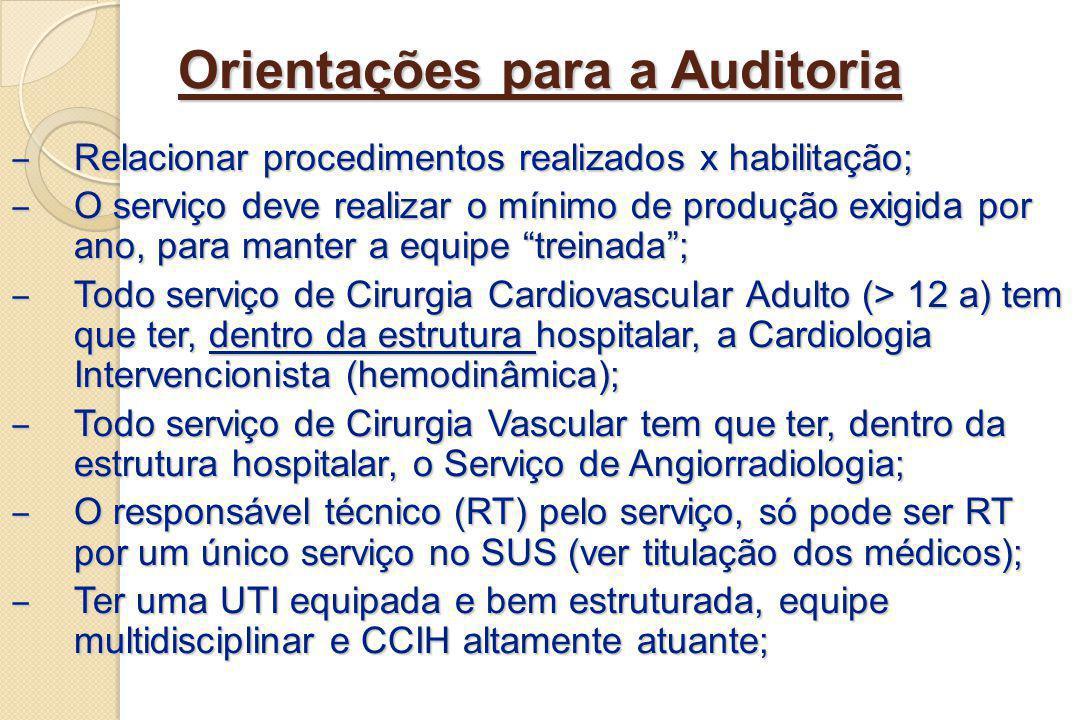 Orientações para a Auditoria Relacionar procedimentos realizados x habilitação; Relacionar procedimentos realizados x habilitação; O serviço deve real