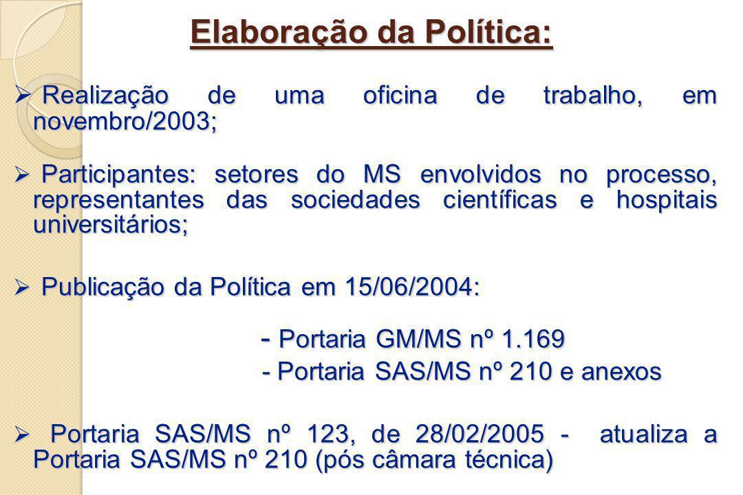Elaboração da Política: Realização de uma oficina de trabalho, em novembro/2003; Participantes: setores do MS envolvidos no processo, representantes d