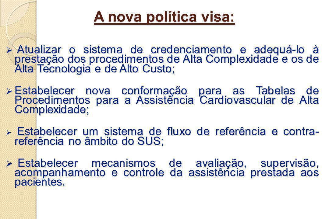 Assistência Cardiovascular Cirurgia Vascular: 01 serviço para cada 500.000 hab.