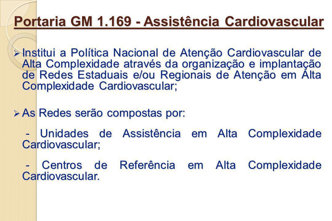 Portaria GM 1.169 - Assistência Cardiovascular Institui a Política Nacional de Atenção Cardiovascular de Alta Complexidade através da organização e im