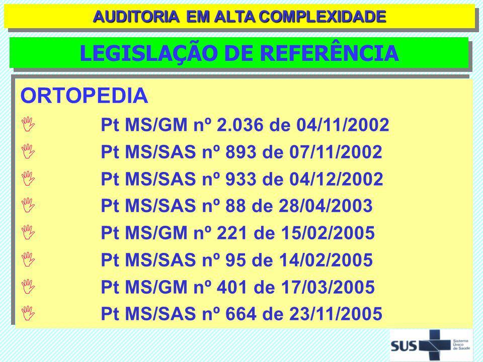ORTOPEDIA Pt MS/GM nº 2.036 de 04/11/2002 Pt MS/SAS nº 893 de 07/11/2002 Pt MS/SAS nº 933 de 04/12/2002 Pt MS/SAS nº 88 de 28/04/2003 Pt MS/GM nº 221