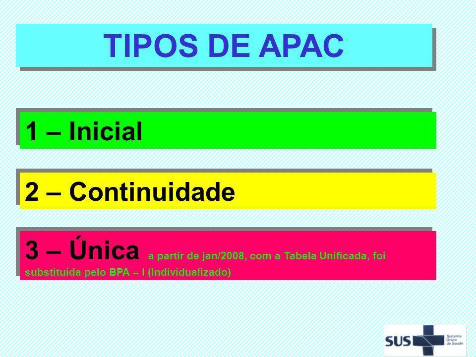 TIPOS DE APAC 1 – Inicial 2 – Continuidade 2 – Continuidade 3 – Única a partir de jan/2008, com a Tabela Unificada, foi substituída pelo BPA – I (Indi
