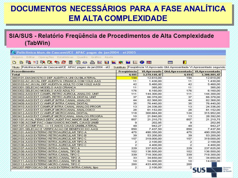 DOCUMENTOS NECESSÁRIOS PARA A FASE ANALÍTICA EM ALTA COMPLEXIDADE SIA/SUS - Relatório Freqüência de Procedimentos de Alta Complexidade (TabWin)