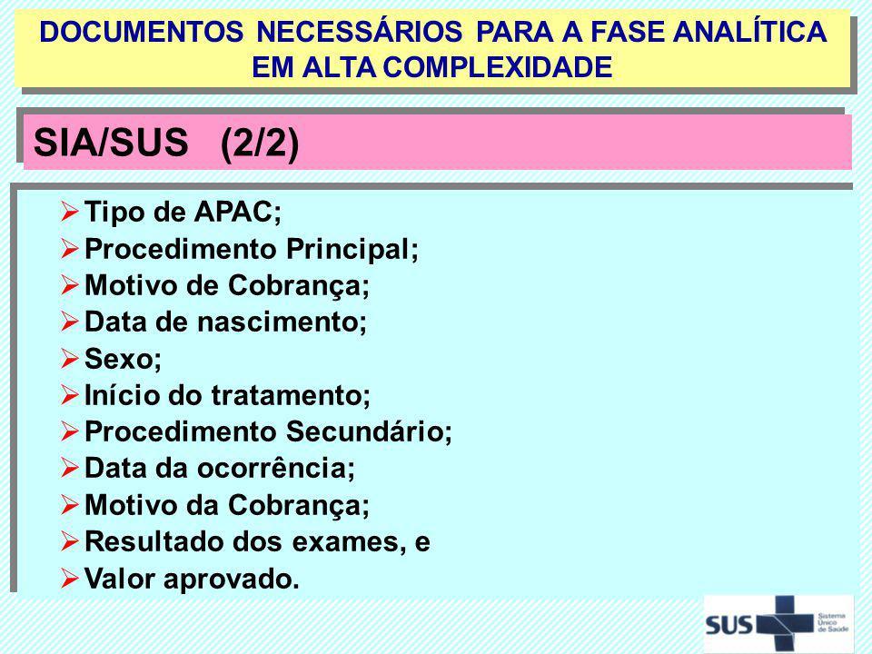 Tipo de APAC; Procedimento Principal; Motivo de Cobrança; Data de nascimento; Sexo; Início do tratamento; Procedimento Secundário; Data da ocorrência;