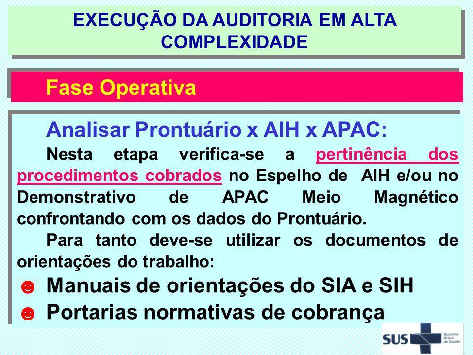EXECUÇÃO DA AUDITORIA EM ALTA COMPLEXIDADE Analisar Prontuário x AIH x APAC: Nesta etapa verifica-se a pertinência dos procedimentos cobrados no Espel