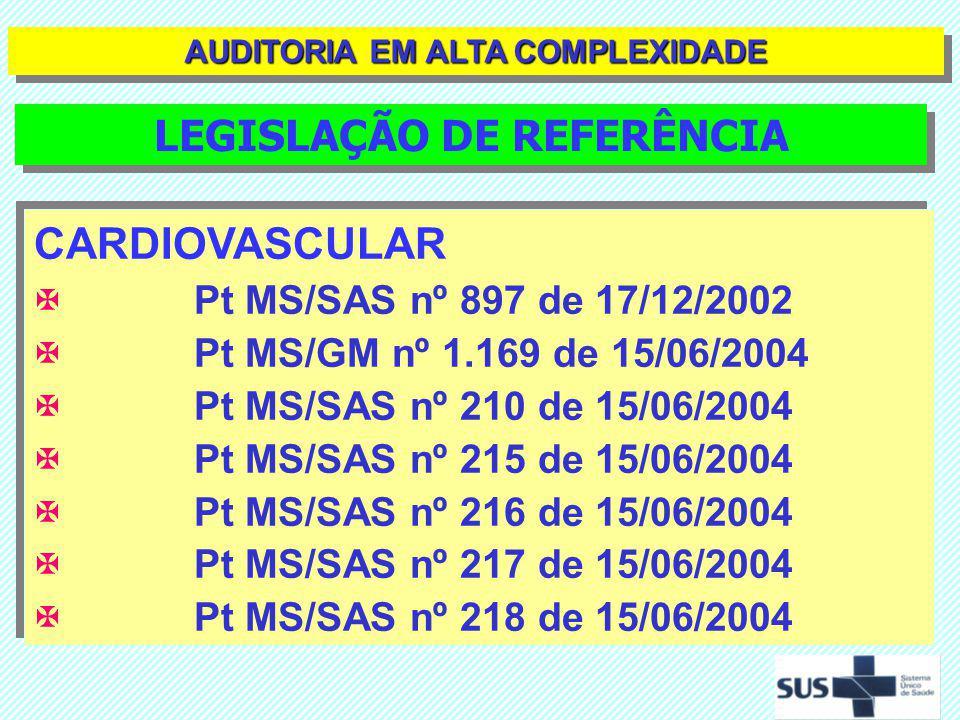 CARDIOVASCULAR Pt MS/SAS nº 494 de 10/09/2004 Pt MS/SAS nº 511 de 22/09/2004 Pt MS/SAS nº 513 de 22/09/2004 Pt MS/SAS nº 123 de 28/02/2005 Pt MS/SAS nº 173 de 28/03/2005 Pt MS/SAS nº 630 de 04/11/2005 Pt MS/GM nº 2.257 de 23/11/2005 Pt MS/SAS nº 96 de 14/02/2006 CARDIOVASCULAR Pt MS/SAS nº 494 de 10/09/2004 Pt MS/SAS nº 511 de 22/09/2004 Pt MS/SAS nº 513 de 22/09/2004 Pt MS/SAS nº 123 de 28/02/2005 Pt MS/SAS nº 173 de 28/03/2005 Pt MS/SAS nº 630 de 04/11/2005 Pt MS/GM nº 2.257 de 23/11/2005 Pt MS/SAS nº 96 de 14/02/2006 LEGISLAÇÃO DE REFERÊNCIA AUDITORIA EM ALTA COMPLEXIDADE