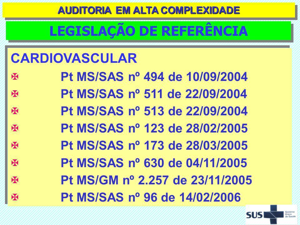 CARDIOVASCULAR Pt MS/SAS nº 494 de 10/09/2004 Pt MS/SAS nº 511 de 22/09/2004 Pt MS/SAS nº 513 de 22/09/2004 Pt MS/SAS nº 123 de 28/02/2005 Pt MS/SAS n