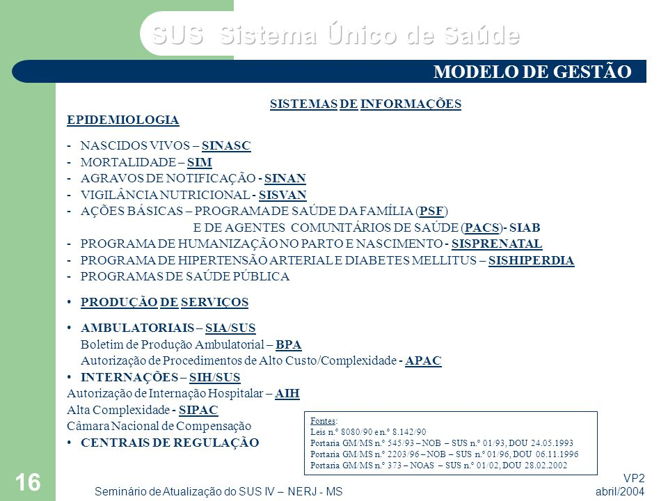 VP2 abril/2004 Seminário de Atualização do SUS IV – NERJ - MS 16 SISTEMAS DE INFORMAÇÕES EPIDEMIOLOGIA -NASCIDOS VIVOS – SINASC -MORTALIDADE – SIM -AG