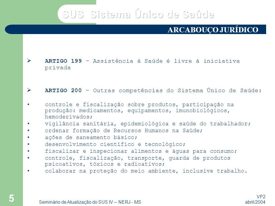 VP2 abril/2004 Seminário de Atualização do SUS IV – NERJ - MS 5 ARTIGO 199 – Assistência à Saúde é livre à iniciativa privada ARTIGO 200 – Outras comp