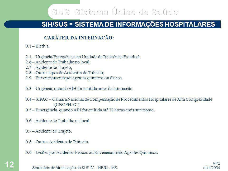 VP2 abril/2004 Seminário de Atualização do SUS IV – NERJ - MS 12 SIH/SUS - SISTEMA DE INFORMAÇÕES HOSPITALARES 0.1 – Eletiva. 2.1 – Urgência/Emergênci