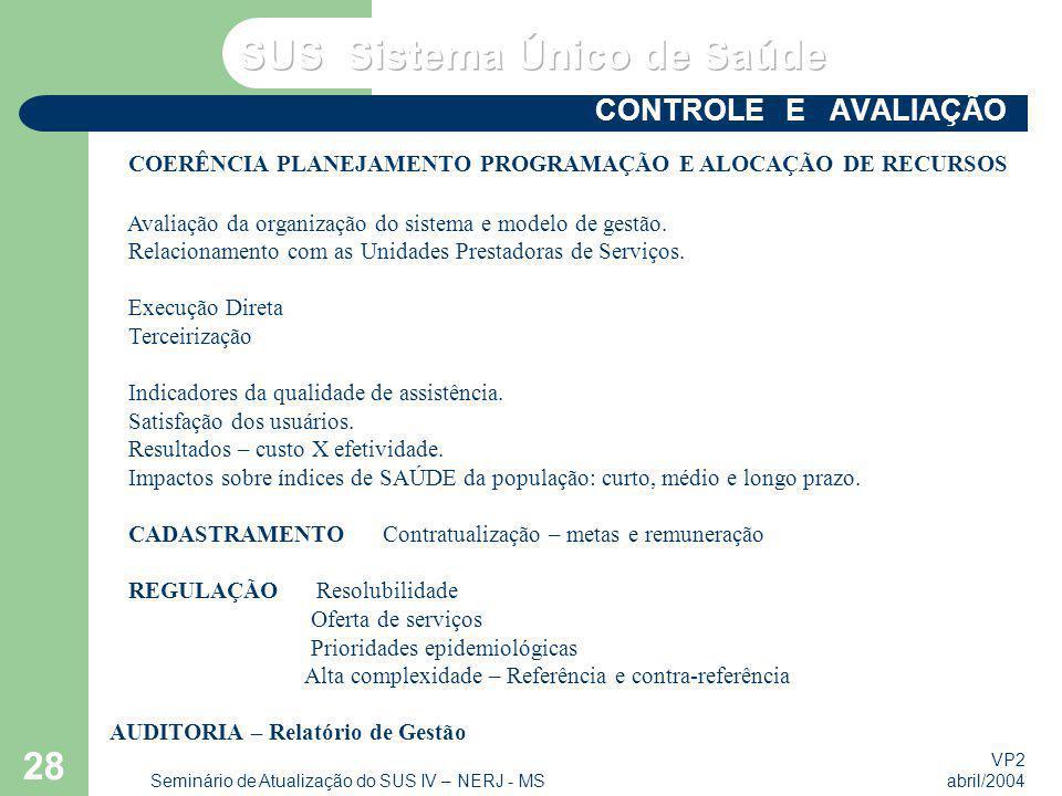 VP2 abril/2004 Seminário de Atualização do SUS IV – NERJ - MS 28 CONTROLE E AVALIAÇÃO COERÊNCIA PLANEJAMENTO PROGRAMAÇÃO E ALOCAÇÃO DE RECURSOS Avalia