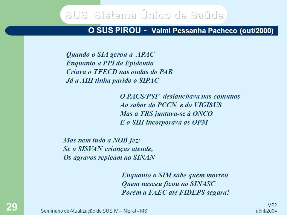 VP2 abril/2004 Seminário de Atualização do SUS IV – NERJ - MS 29 O SUS PIROU - Valmi Pessanha Pacheco (out/2000) Quando o SIA gerou a APAC Enquanto a